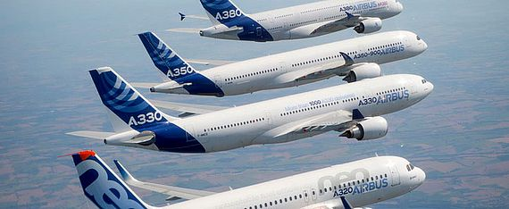Airbus Familie in Formation